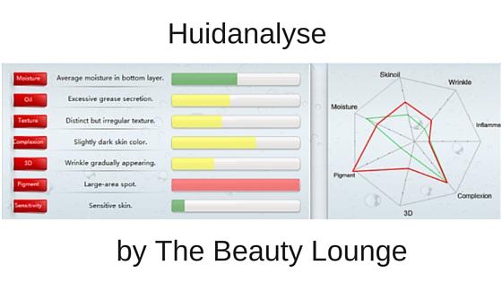 Eindelijk: Mijn Huidanalyse-apparaat!